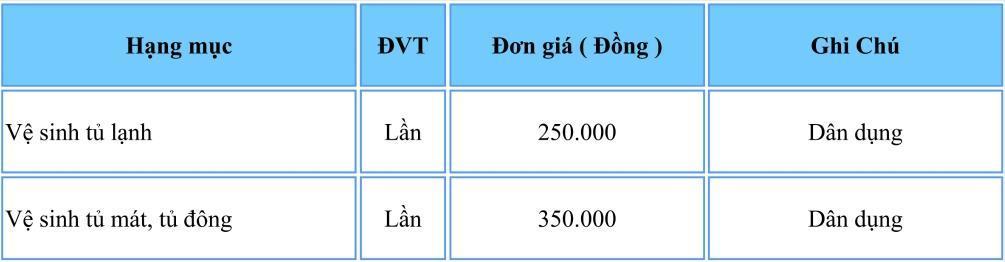 Bảng giá về dịch vụ vệ sinh tủ lạnh quận 11 của Limosa