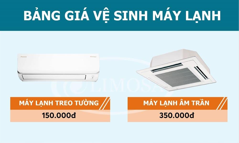 Bảng giá vệ sinh máy lạnh